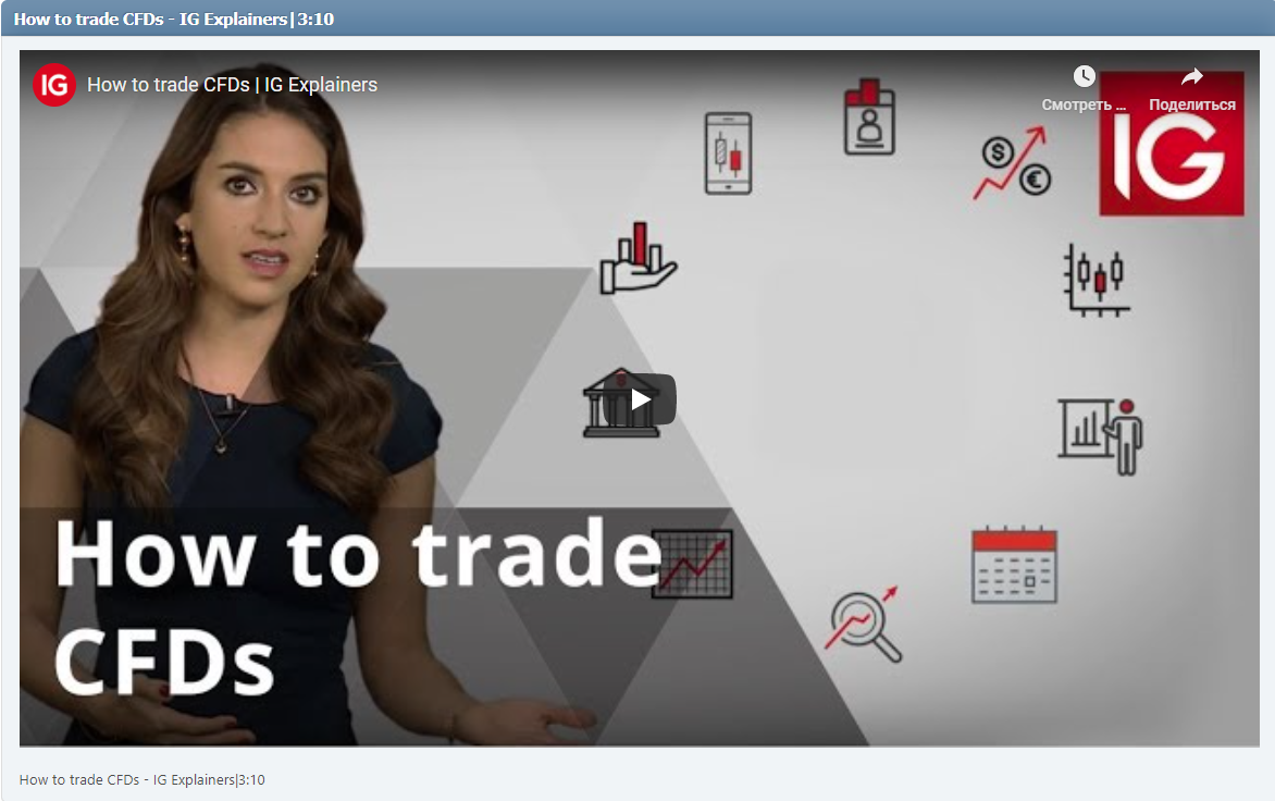 How to trade CFDs - IG Explainers|3:10