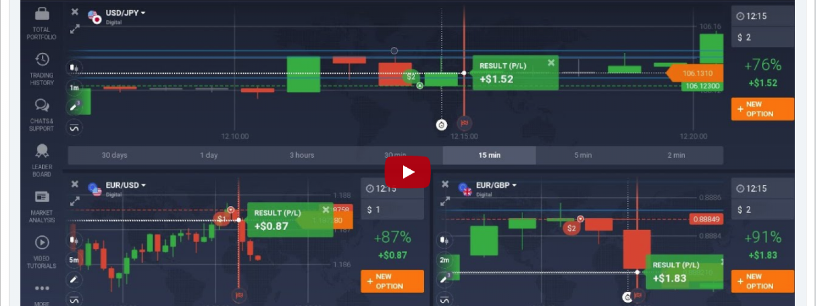 $ 7626 for 8 minutes | Binary options trading strategy